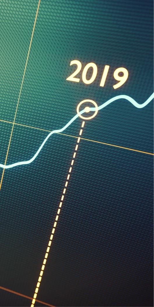 Charts of human progress over time | Rick Smith